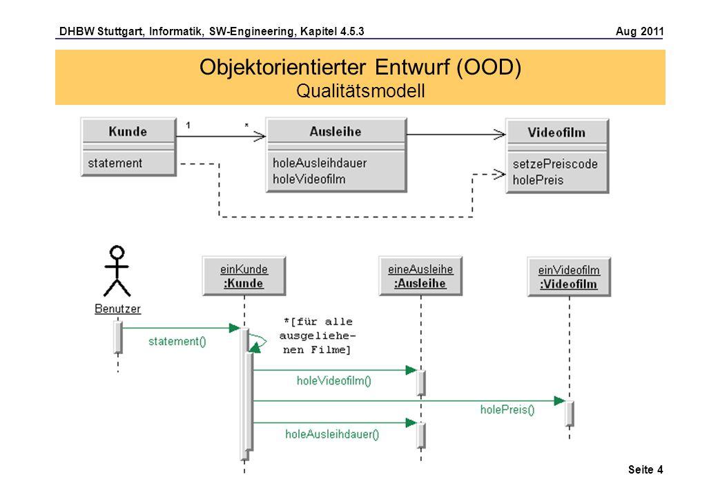 DHBW Stuttgart, Informatik, SW-Engineering, Kapitel 4.5.3 Aug 2011 Seite 4 Objektorientierter Entwurf (OOD) Qualitätsmodell