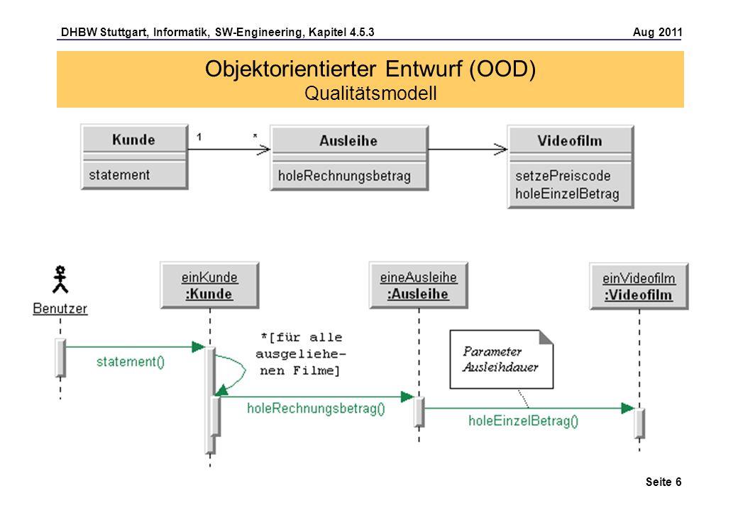 DHBW Stuttgart, Informatik, SW-Engineering, Kapitel 4.5.3 Aug 2011 Seite 7 Objektorientierter Entwurf (OOD) Qualitätsmodell 3.