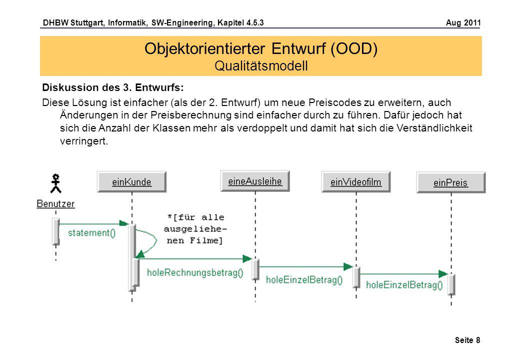 DHBW Stuttgart, Informatik, SW-Engineering, Kapitel 4.5.3 Aug 2011 Seite 8 Objektorientierter Entwurf (OOD) Qualitätsmodell Diskussion des 3. Entwurfs
