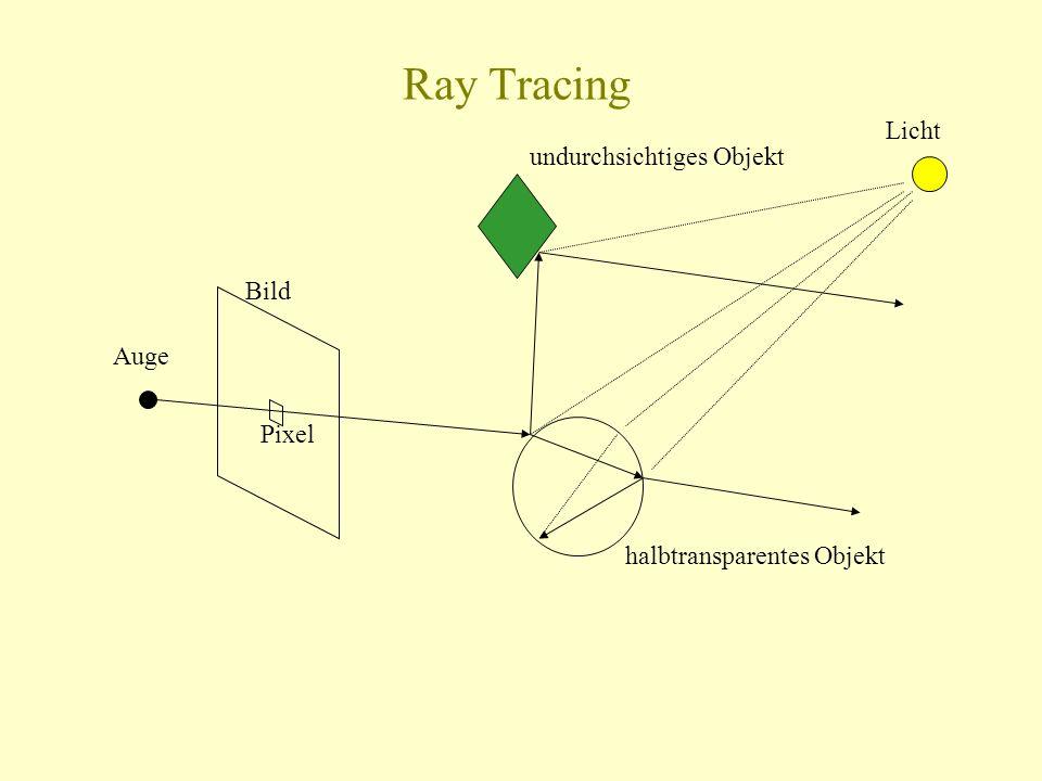 Ray Tracing Licht undurchsichtiges Objekt halbtransparentes Objekt Auge Pixel Bild
