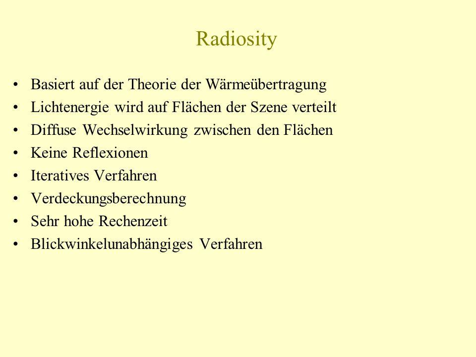 Radiosity Basiert auf der Theorie der Wärmeübertragung Lichtenergie wird auf Flächen der Szene verteilt Diffuse Wechselwirkung zwischen den Flächen Keine Reflexionen Iteratives Verfahren Verdeckungsberechnung Sehr hohe Rechenzeit Blickwinkelunabhängiges Verfahren
