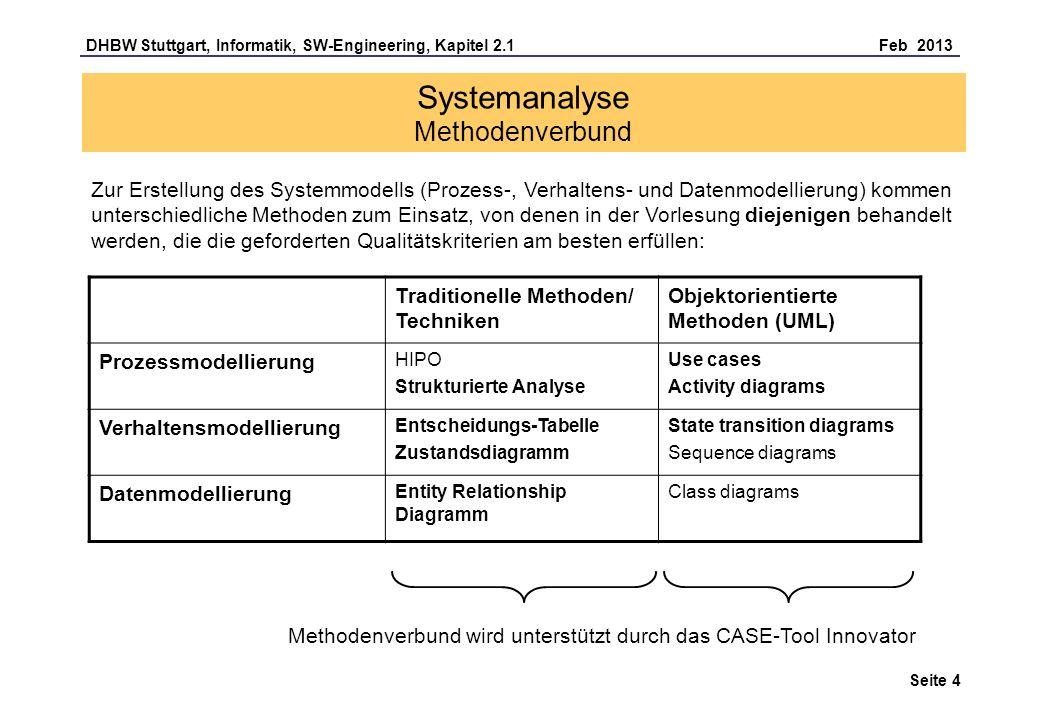 DHBW Stuttgart, Informatik, SW-Engineering, Kapitel 2.1 Feb 2013 Seite 4 Systemanalyse Methodenverbund Traditionelle Methoden/ Techniken Objektorientierte Methoden (UML) Prozessmodellierung HIPO Strukturierte Analyse Use cases Activity diagrams Verhaltensmodellierung Entscheidungs-Tabelle Zustandsdiagramm State transition diagrams Sequence diagrams Datenmodellierung Entity Relationship Diagramm Class diagrams Methodenverbund wird unterstützt durch das CASE-Tool Innovator Zur Erstellung des Systemmodells (Prozess-, Verhaltens- und Datenmodellierung) kommen unterschiedliche Methoden zum Einsatz, von denen in der Vorlesung diejenigen behandelt werden, die die geforderten Qualitätskriterien am besten erfüllen: