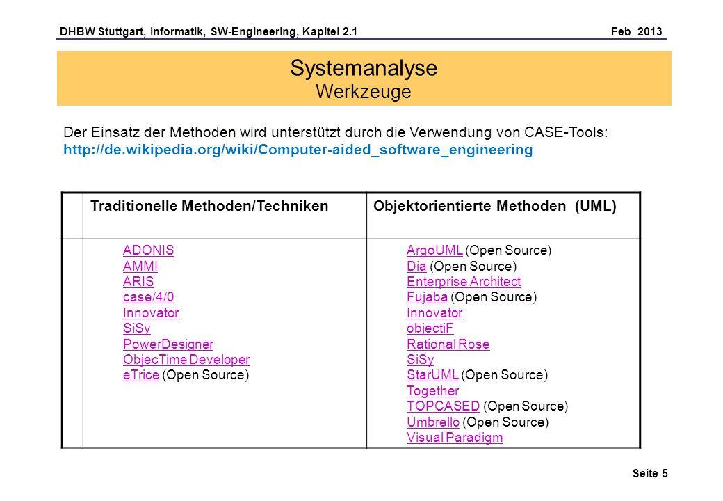 DHBW Stuttgart, Informatik, SW-Engineering, Kapitel 2.1 Feb 2013 Seite 5 Systemanalyse Werkzeuge Traditionelle Methoden/TechnikenObjektorientierte Methoden (UML) ADONIS AMMI ARIS case/4/0 Innovator SiSy PowerDesigner ObjecTime Developer eTriceeTrice (Open Source) ArgoUMLArgoUML (Open Source) DiaDia (Open Source) Enterprise Architect FujabaFujaba (Open Source) Innovator objectiF Rational Rose SiSy StarUMLStarUML (Open Source) Together TOPCASEDTOPCASED (Open Source) UmbrelloUmbrello (Open Source) Visual Paradigm Der Einsatz der Methoden wird unterstützt durch die Verwendung von CASE-Tools: http://de.wikipedia.org/wiki/Computer-aided_software_engineering