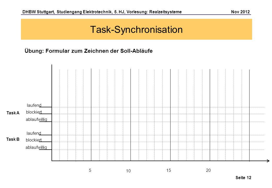 Seite 12 DHBW Stuttgart, Studiengang Elektrotechnik, 5. HJ, Vorlesung: Realzeitsysteme Nov 2012 Task-Synchronisation Übung: Formular zum Zeichnen der