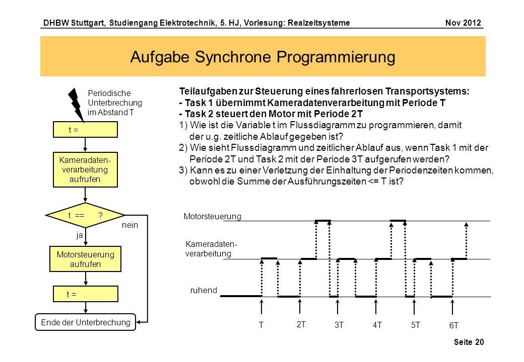 Seite 20 DHBW Stuttgart, Studiengang Elektrotechnik, 5. HJ, Vorlesung: Realzeitsysteme Nov 2012 Aufgabe Synchrone Programmierung Kameradaten- verarbei