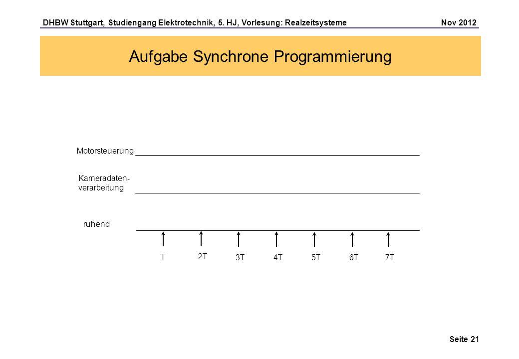 Seite 21 DHBW Stuttgart, Studiengang Elektrotechnik, 5. HJ, Vorlesung: Realzeitsysteme Nov 2012 Aufgabe Synchrone Programmierung Motorsteuerung Kamera