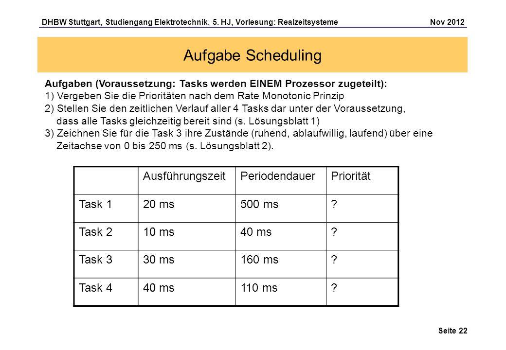 Seite 22 DHBW Stuttgart, Studiengang Elektrotechnik, 5. HJ, Vorlesung: Realzeitsysteme Nov 2012 Aufgabe Scheduling Aufgaben (Voraussetzung: Tasks werd