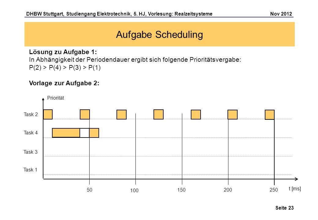 Seite 23 DHBW Stuttgart, Studiengang Elektrotechnik, 5. HJ, Vorlesung: Realzeitsysteme Nov 2012 Aufgabe Scheduling Task 4 100 t [ms] Priorität Task 3