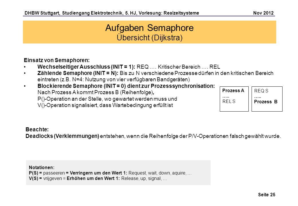 Seite 25 DHBW Stuttgart, Studiengang Elektrotechnik, 5. HJ, Vorlesung: Realzeitsysteme Nov 2012 Aufgaben Semaphore Übersicht (Dijkstra) Einsatz von Se