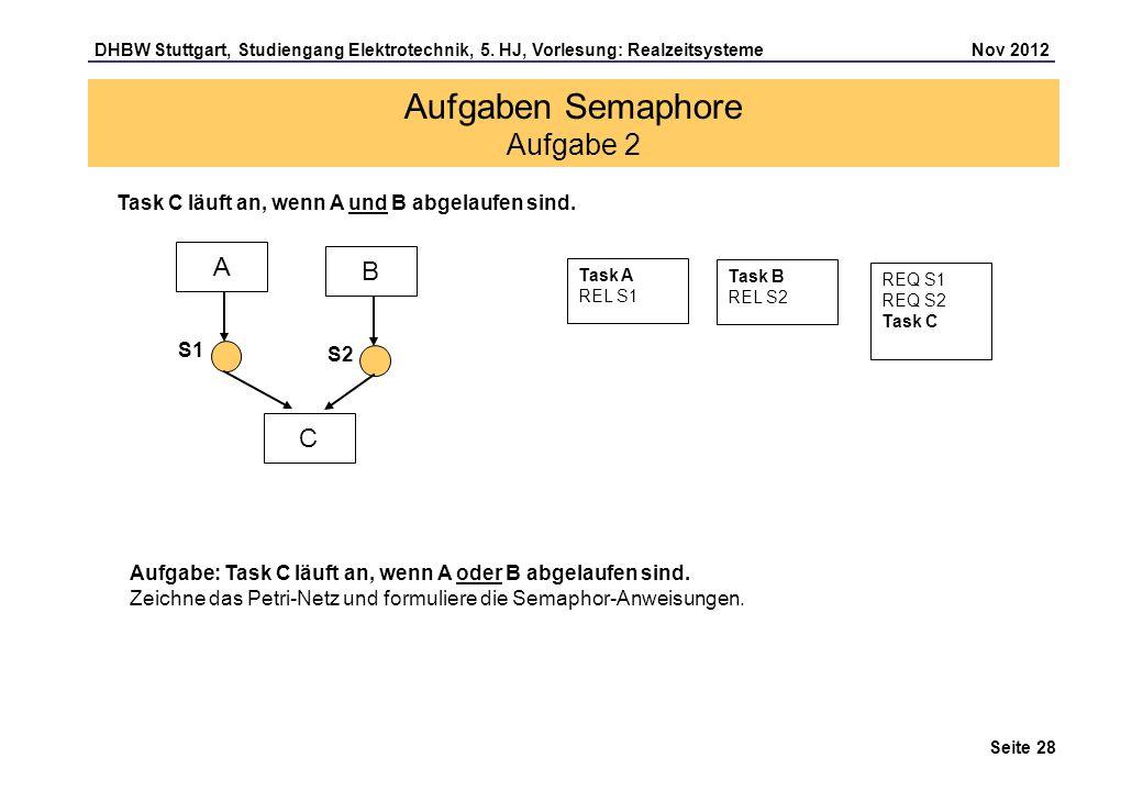 Seite 28 DHBW Stuttgart, Studiengang Elektrotechnik, 5. HJ, Vorlesung: Realzeitsysteme Nov 2012 Aufgaben Semaphore Aufgabe 2 Task C läuft an, wenn A u