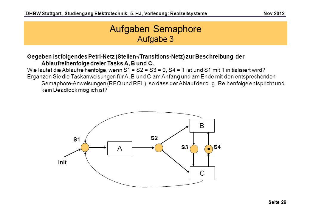 Seite 29 DHBW Stuttgart, Studiengang Elektrotechnik, 5. HJ, Vorlesung: Realzeitsysteme Nov 2012 Aufgaben Semaphore Aufgabe 3 Gegeben ist folgendes Pet