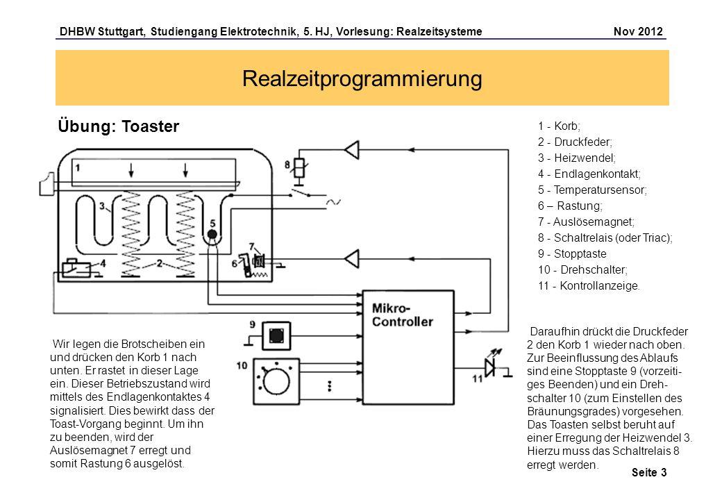 Seite 3 DHBW Stuttgart, Studiengang Elektrotechnik, 5. HJ, Vorlesung: Realzeitsysteme Nov 2012 Realzeitprogrammierung Übung: Toaster 1 - Korb; 2 - Dru