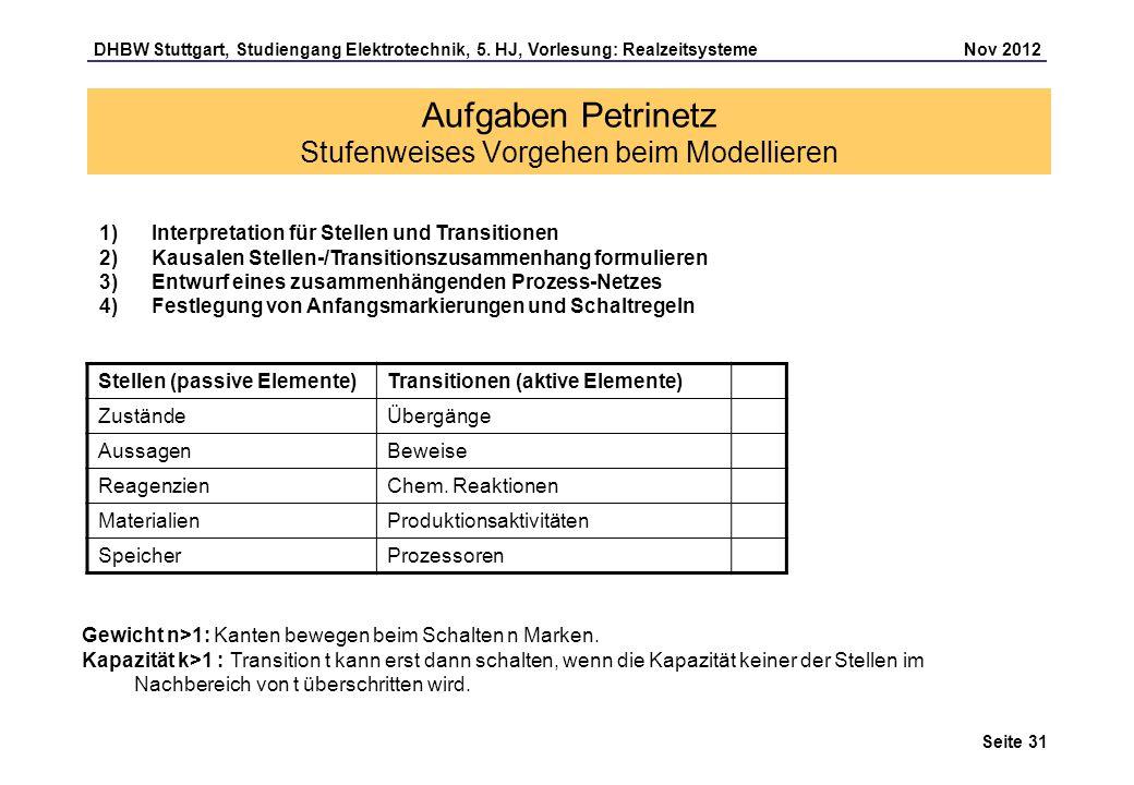 Seite 31 DHBW Stuttgart, Studiengang Elektrotechnik, 5. HJ, Vorlesung: Realzeitsysteme Nov 2012 Aufgaben Petrinetz Stufenweises Vorgehen beim Modellie