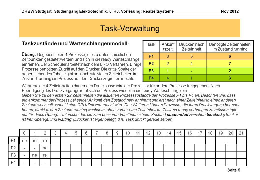 Seite 5 DHBW Stuttgart, Studiengang Elektrotechnik, 5. HJ, Vorlesung: Realzeitsysteme Nov 2012 Task-Verwaltung - ne ru - 1 ne re ru - 2345678910111213