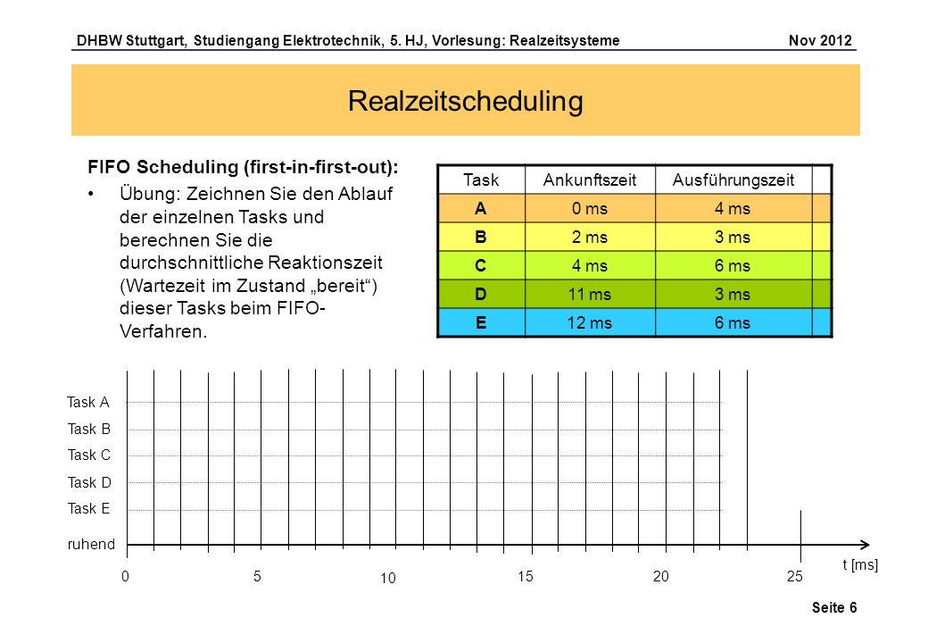 Seite 6 DHBW Stuttgart, Studiengang Elektrotechnik, 5. HJ, Vorlesung: Realzeitsysteme Nov 2012 Realzeitscheduling FIFO Scheduling (first-in-first-out)