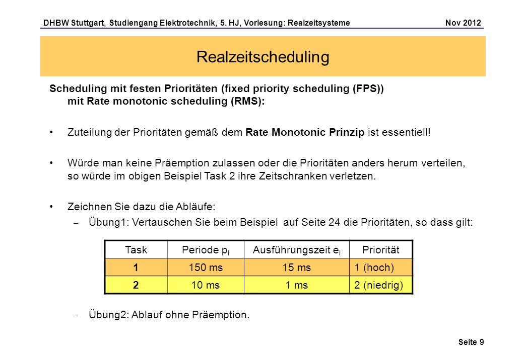 Seite 9 DHBW Stuttgart, Studiengang Elektrotechnik, 5. HJ, Vorlesung: Realzeitsysteme Nov 2012 Realzeitscheduling Scheduling mit festen Prioritäten (f