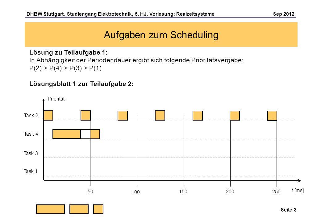Seite 3 DHBW Stuttgart, Studiengang Elektrotechnik, 5. HJ, Vorlesung: Realzeitsysteme Sep 2012 Aufgaben zum Scheduling Task 4 100 t [ms] Priorität Tas