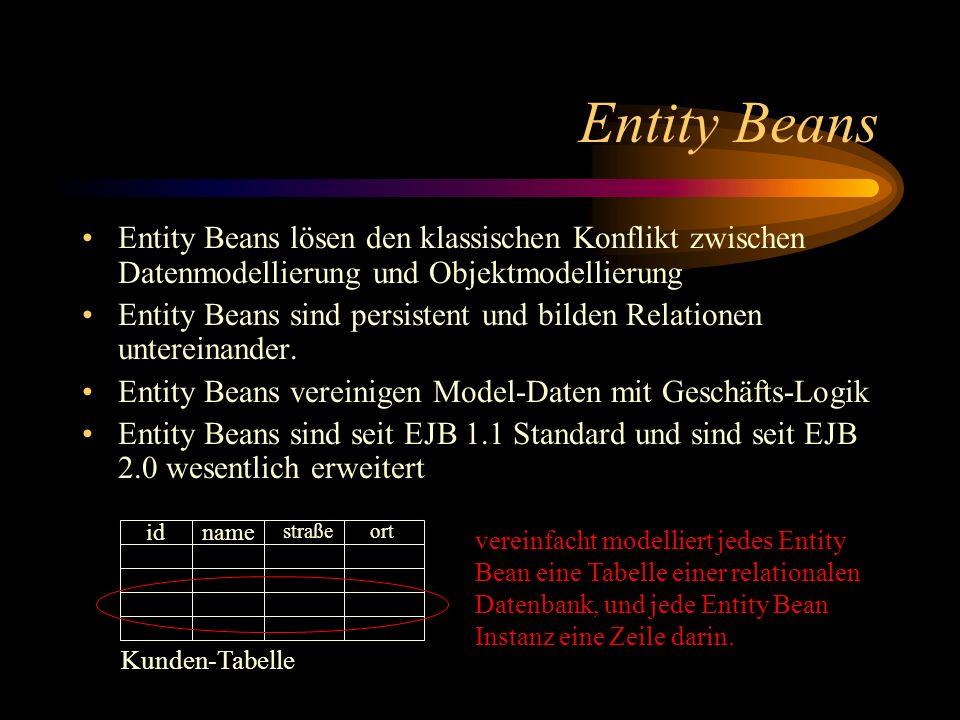 Entity Beans Kunden-Tabelle Entity Beans lösen den klassischen Konflikt zwischen Datenmodellierung und Objektmodellierung Entity Beans sind persistent und bilden Relationen untereinander.