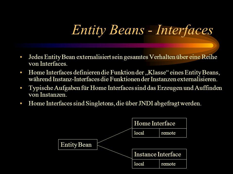 Entity Beans - Interfaces Jedes Entity Bean externalisiert sein gesamtes Verhalten über eine Reihe von Interfaces.
