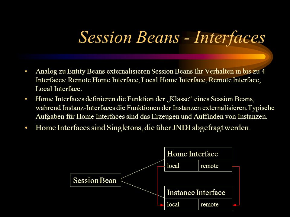 Session Beans - Interfaces Analog zu Entity Beans externalisieren Session Beans Ihr Verhalten in bis zu 4 Interfaces: Remote Home Interface, Local Hom