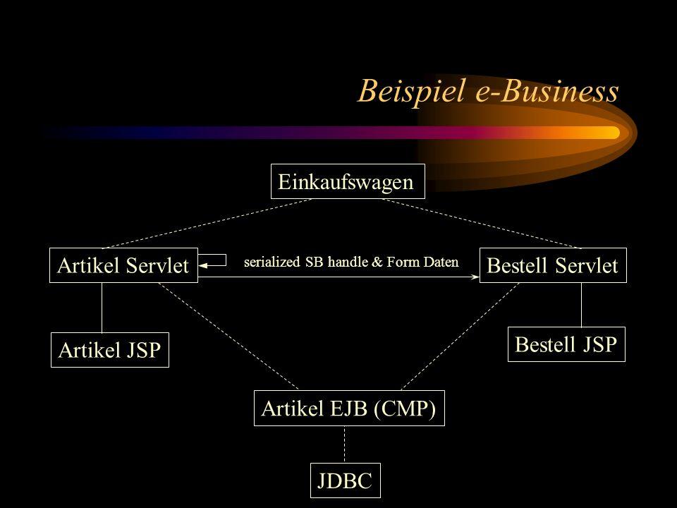 Beispiel e-Business Artikel ServletBestell Servlet serialized SB handle & Form Daten Artikel JSP Bestell JSP Einkaufswagen JDBC Artikel EJB (CMP)