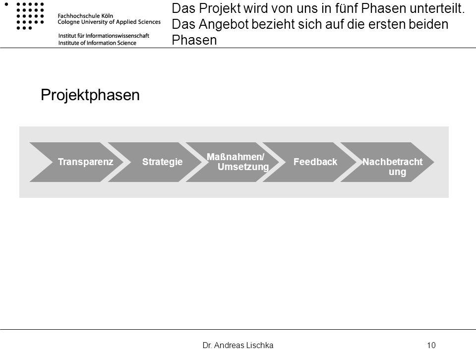 Dr. Andreas Lischka10 Das Projekt wird von uns in fünf Phasen unterteilt. Das Angebot bezieht sich auf die ersten beiden Phasen Projektphasen Transpar