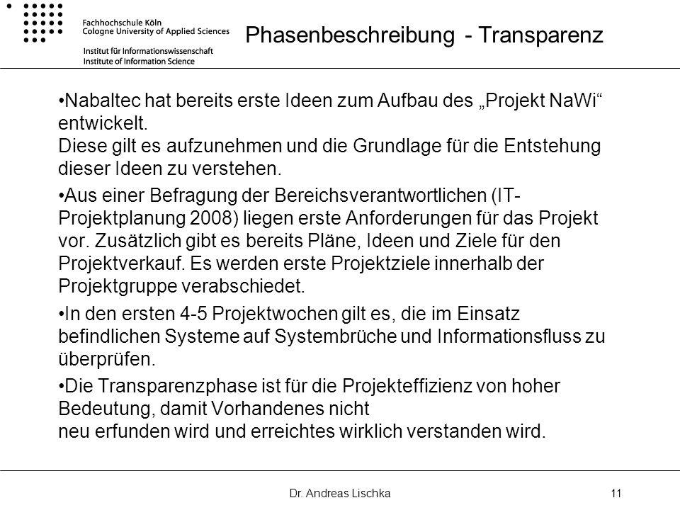 Dr. Andreas Lischka11 Phasenbeschreibung - Transparenz Nabaltec hat bereits erste Ideen zum Aufbau des Projekt NaWi entwickelt. Diese gilt es aufzuneh