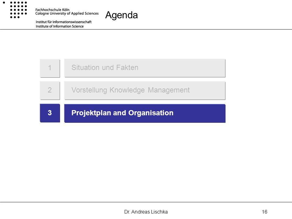 Dr. Andreas Lischka16 Agenda 3 Projektplan and Organisation Situation und Fakten 1 Vorstellung Knowledge Management2