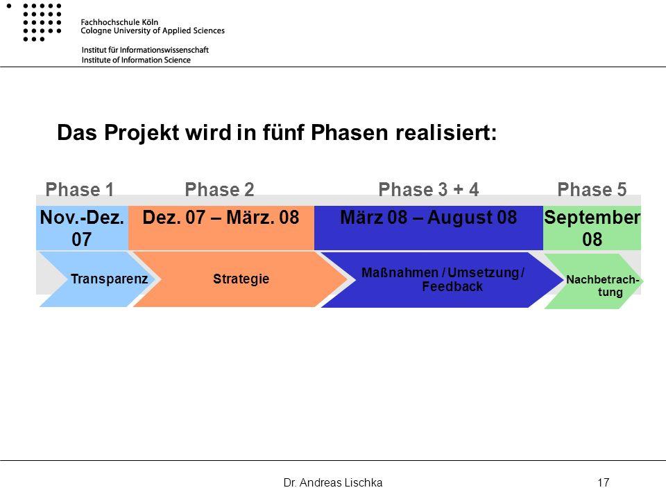 Dr. Andreas Lischka17 Das Projekt wird in fünf Phasen realisiert: Nov.-Dez. 07 Dez. 07 – März. 08März 08 – August 08September 08 Transparenz Nachbetra