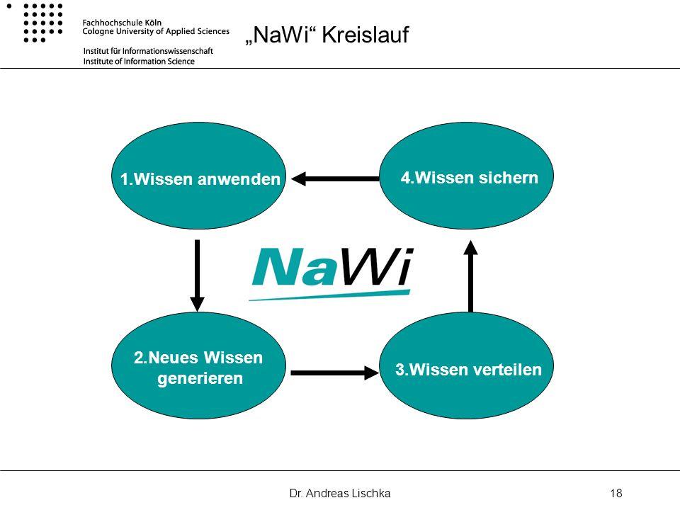Dr. Andreas Lischka18 NaWi Kreislauf 1.Wissen anwenden 2.Neues Wissen generieren 4.Wissen sichern 3.Wissen verteilen