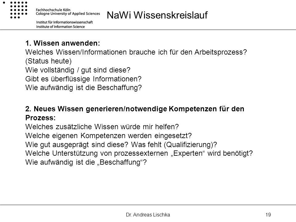 Dr. Andreas Lischka19 NaWi Wissenskreislauf 1. Wissen anwenden: Welches Wissen/Informationen brauche ich für den Arbeitsprozess? (Status heute) Wie vo
