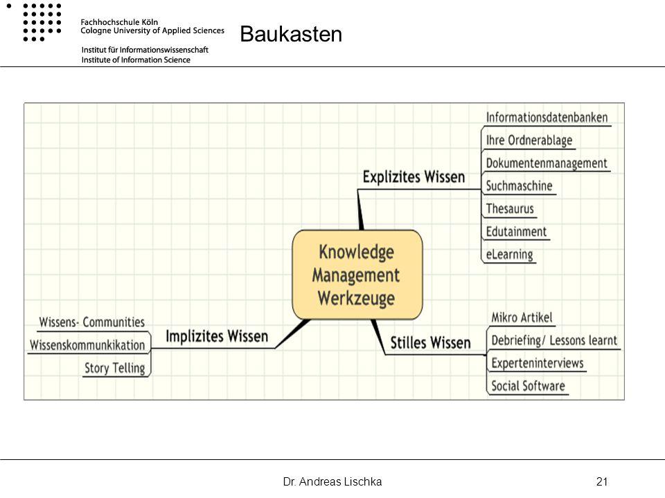 Dr. Andreas Lischka21 Baukasten