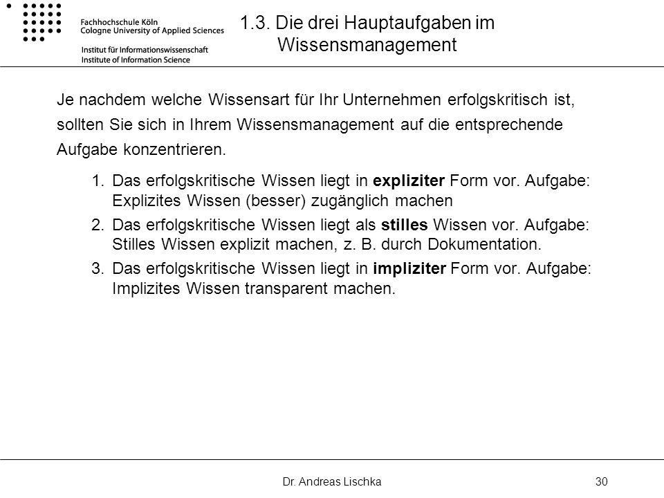 Dr. Andreas Lischka30 1.3. Die drei Hauptaufgaben im Wissensmanagement Je nachdem welche Wissensart für Ihr Unternehmen erfolgskritisch ist, sollten S