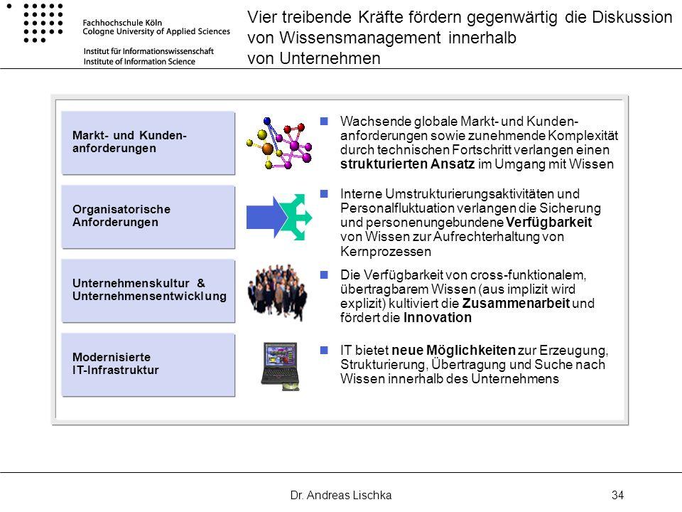 Dr. Andreas Lischka34 Wachsende globale Markt- und Kunden- anforderungen sowie zunehmende Komplexität durch technischen Fortschritt verlangen einen st