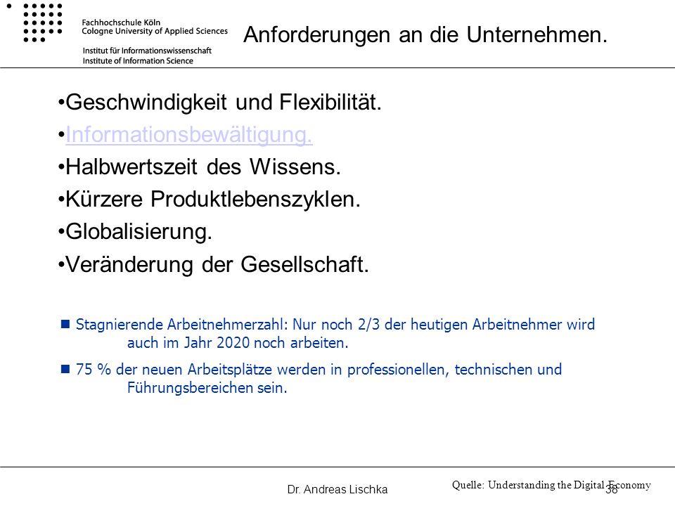 Dr. Andreas Lischka38 Anforderungen an die Unternehmen. Geschwindigkeit und Flexibilität. Informationsbewältigung. Halbwertszeit des Wissens. Kürzere