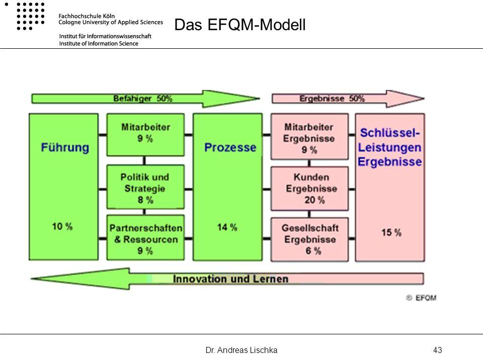 Dr. Andreas Lischka43 Das EFQM-Modell
