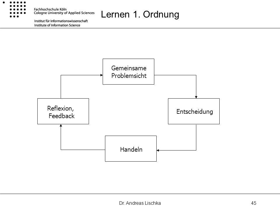 Dr. Andreas Lischka45 Lernen 1. Ordnung Gemeinsame Problemsicht Handeln Entscheidung Reflexion, Feedback