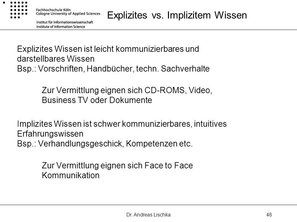 Dr. Andreas Lischka48 Explizites vs. Implizitem Wissen Explizites Wissen ist leicht kommunizierbares und darstellbares Wissen Bsp.: Vorschriften, Hand