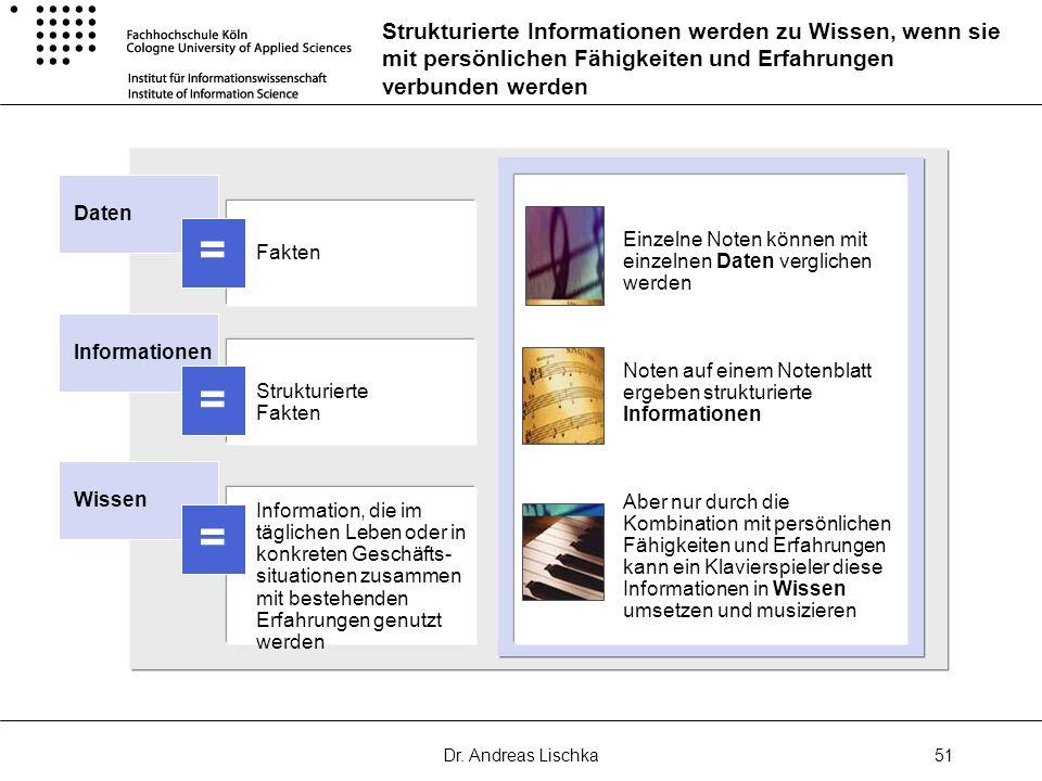 Dr. Andreas Lischka51 Strukturierte Informationen werden zu Wissen, wenn sie mit persönlichen Fähigkeiten und Erfahrungen verbunden werden Einzelne No