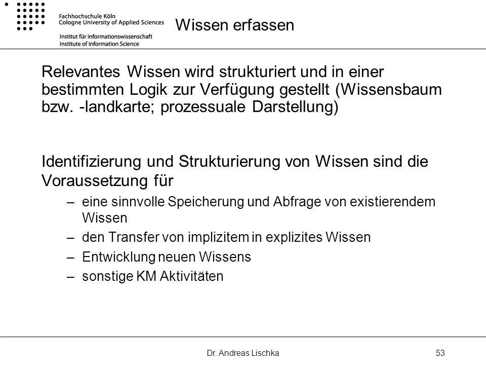 Dr. Andreas Lischka53 Wissen erfassen Relevantes Wissen wird strukturiert und in einer bestimmten Logik zur Verfügung gestellt (Wissensbaum bzw. -land