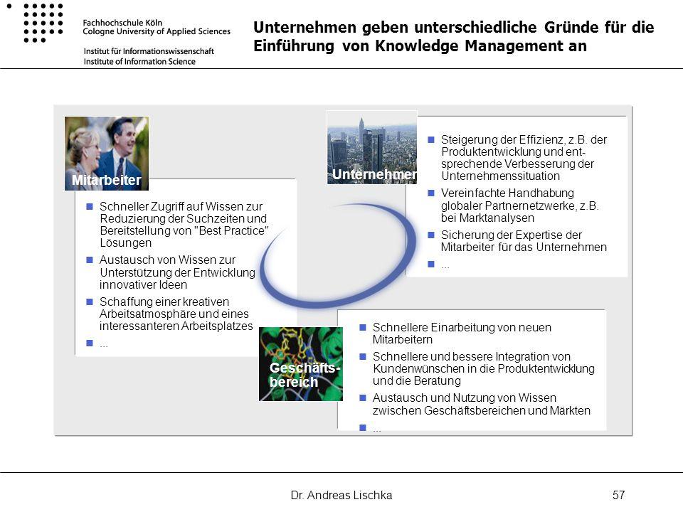 Dr. Andreas Lischka57 Schneller Zugriff auf Wissen zur Reduzierung der Suchzeiten und Bereitstellung von