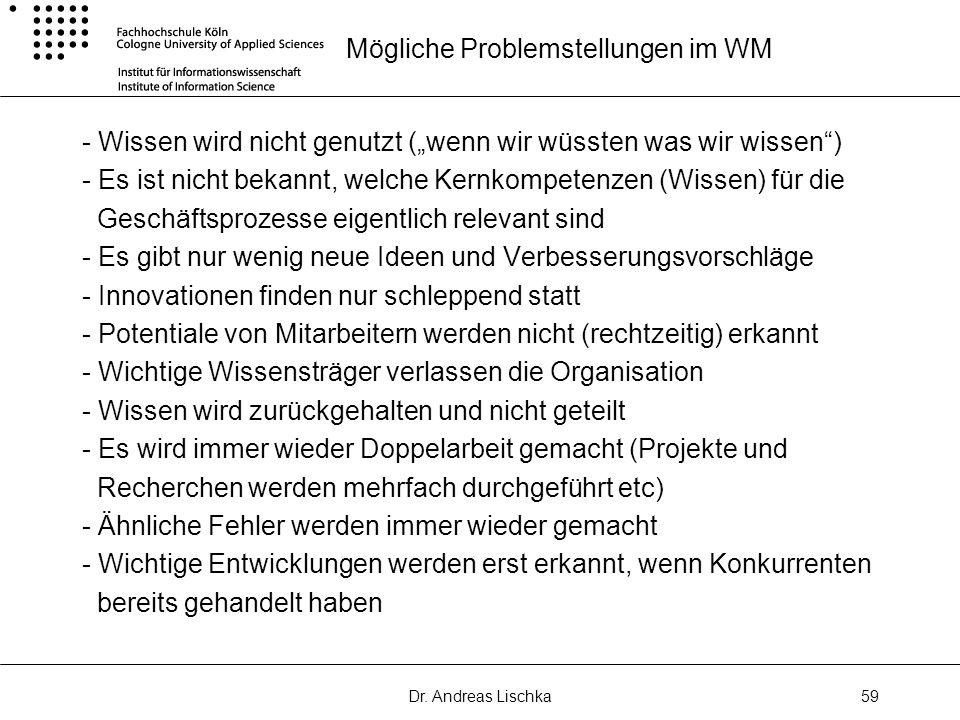 Dr. Andreas Lischka59 Mögliche Problemstellungen im WM - Wissen wird nicht genutzt (wenn wir wüssten was wir wissen) - Es ist nicht bekannt, welche Ke