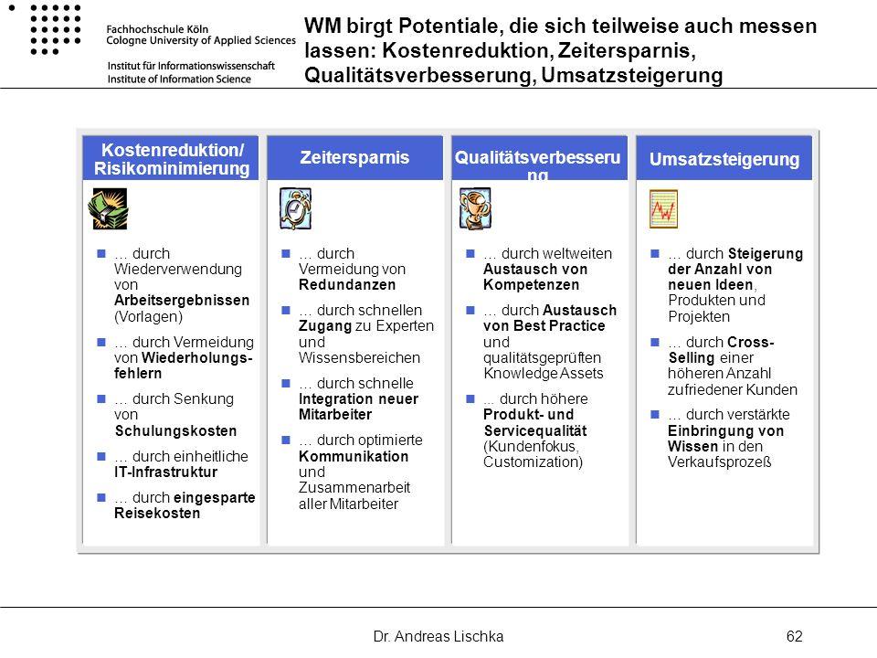 Dr. Andreas Lischka62 WM birgt Potentiale, die sich teilweise auch messen lassen: Kostenreduktion, Zeitersparnis, Qualitätsverbesserung, Umsatzsteiger