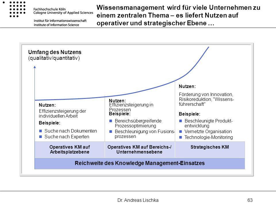 Dr. Andreas Lischka63 Wissensmanagement wird für viele Unternehmen zu einem zentralen Thema – es liefert Nutzen auf operativer und strategischer Ebene