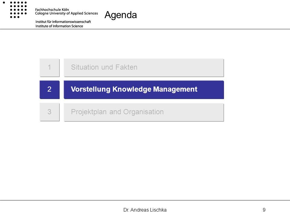 Dr. Andreas Lischka9 Agenda Vorstellung Knowledge Management2 3 Projektplan and Organisation Situation und Fakten1