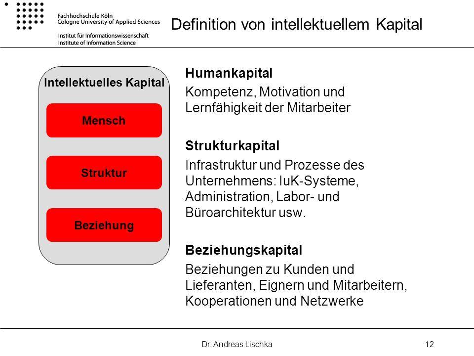 Dr. Andreas Lischka12 Definition von intellektuellem Kapital Humankapital Kompetenz, Motivation und Lernfähigkeit der Mitarbeiter Strukturkapital Infr