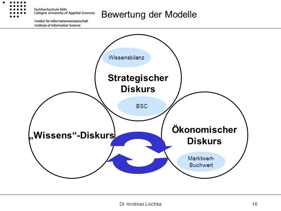 Dr. Andreas Lischka16 Bewertung der Modelle Wissens-Diskurs Ökonomischer Diskurs Strategischer Diskurs Marktwert- Buchwert BSC Wissensbilanz
