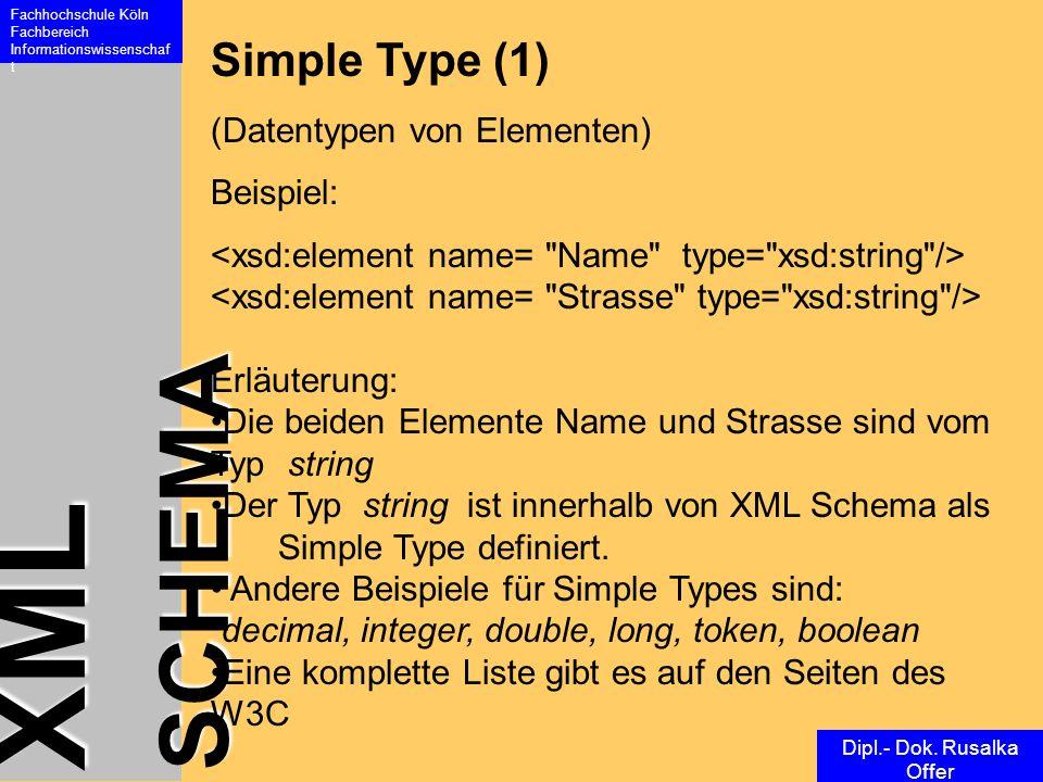 XML SCHEMA Fachhochschule Köln Fachbereich Informationswissenschaf t Dipl.- Dok. Rusalka Offer Simple Type (1) (Datentypen von Elementen) Beispiel: Er