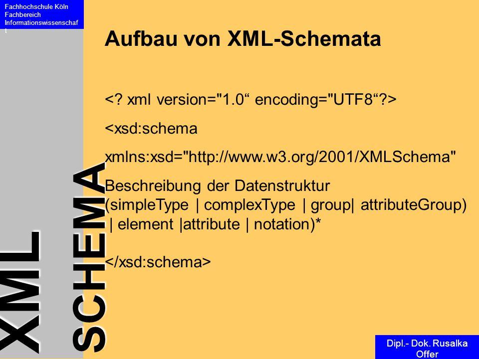 XML SCHEMA Fachhochschule Köln Fachbereich Informationswissenschaf t Dipl.- Dok. Rusalka Offer Aufbau von XML-Schemata <xsd:schema xmlns:xsd=
