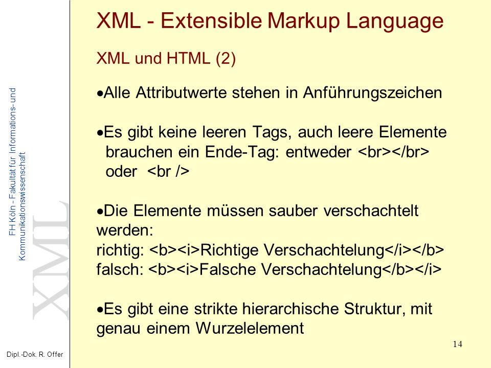 XML Dipl.-Dok. R. Offer FH Köln - Fakultät für Informations- und Kommunikationswissenschaft 14 XML - Extensible Markup Language XML und HTML (2) Alle